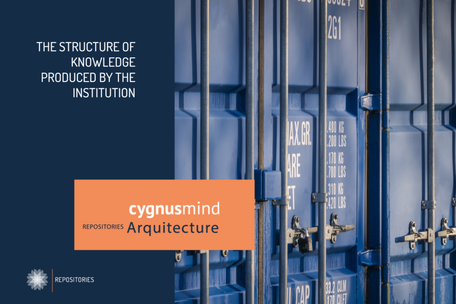 CygnusMInd Repositories Architecture