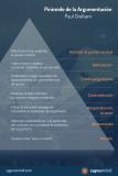 Pirámide de la Argumentación