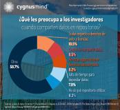 Repositorios: Compartir datos